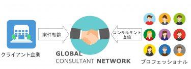 アジアビジネス – 海外関連ビジネスのコンサルティングを提供されているINASIA合同会社様のビジネスパートナーとなりました。
